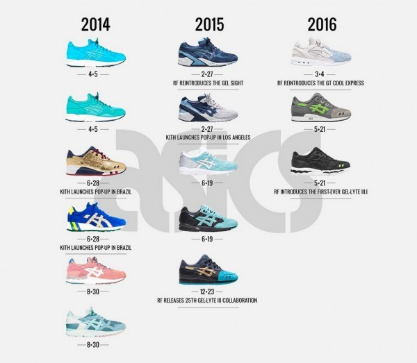 ronnie-fieg-asics-50th-collaboration-3